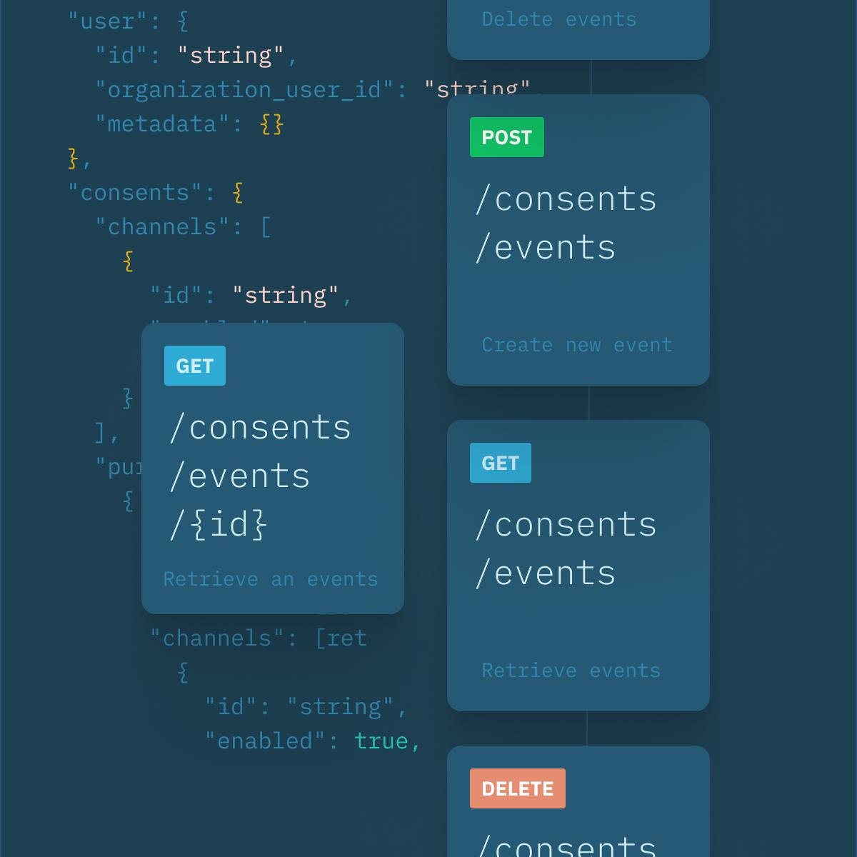 Ejemplos de dashboards construidos por desarrolladores