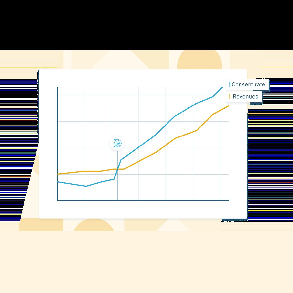 Illustration des outils Didomi pour optimiser les taux de consentement et l'inventaire monétisable